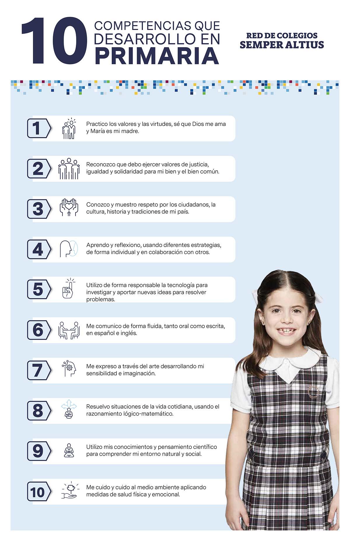 10 competencias desarrollo primaria